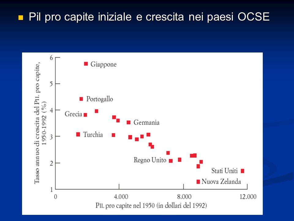Pil pro capite iniziale e crescita nei paesi OCSE