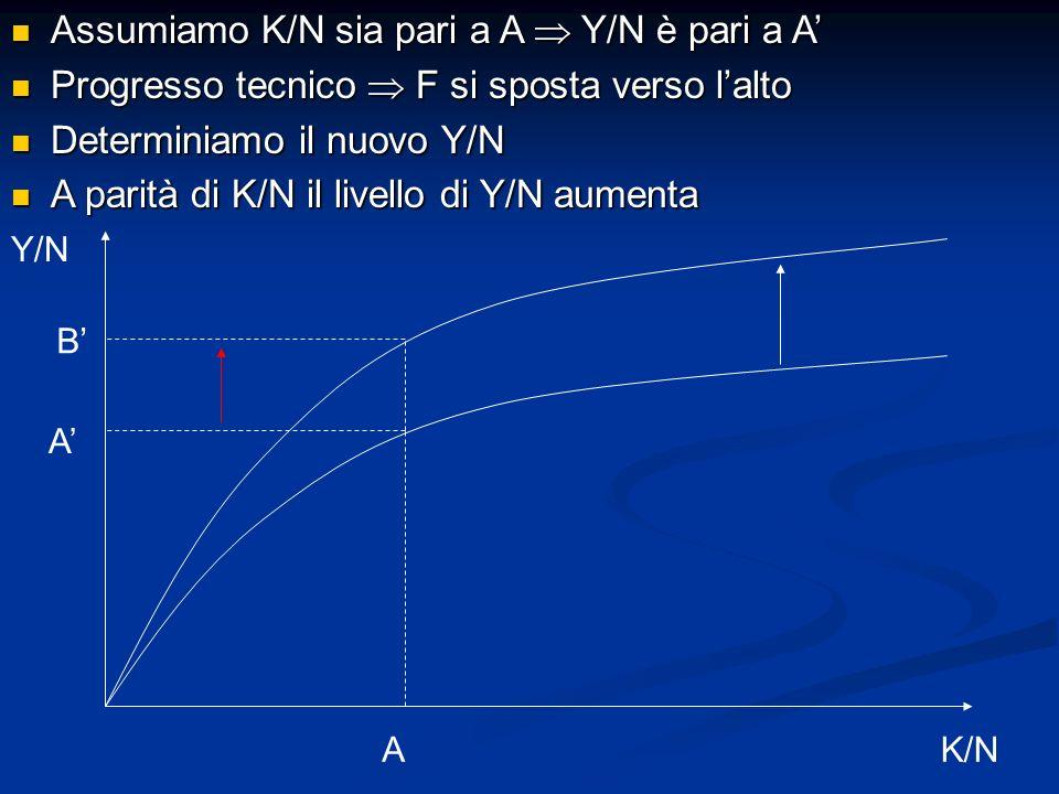 Assumiamo K/N sia pari a A  Y/N è pari a A'