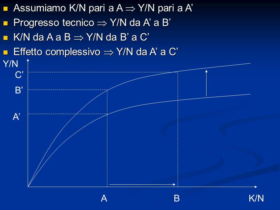Assumiamo K/N pari a A  Y/N pari a A'