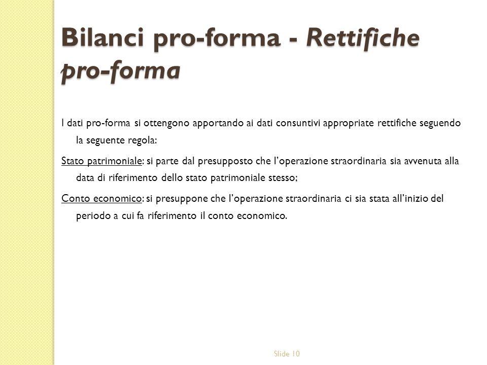 Bilanci pro-forma - Rettifiche pro-forma