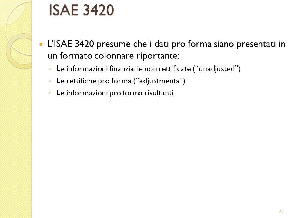 ISAE 3420 L'ISAE 3420 presume che i dati pro forma siano presentati in un formato colonnare riportante: