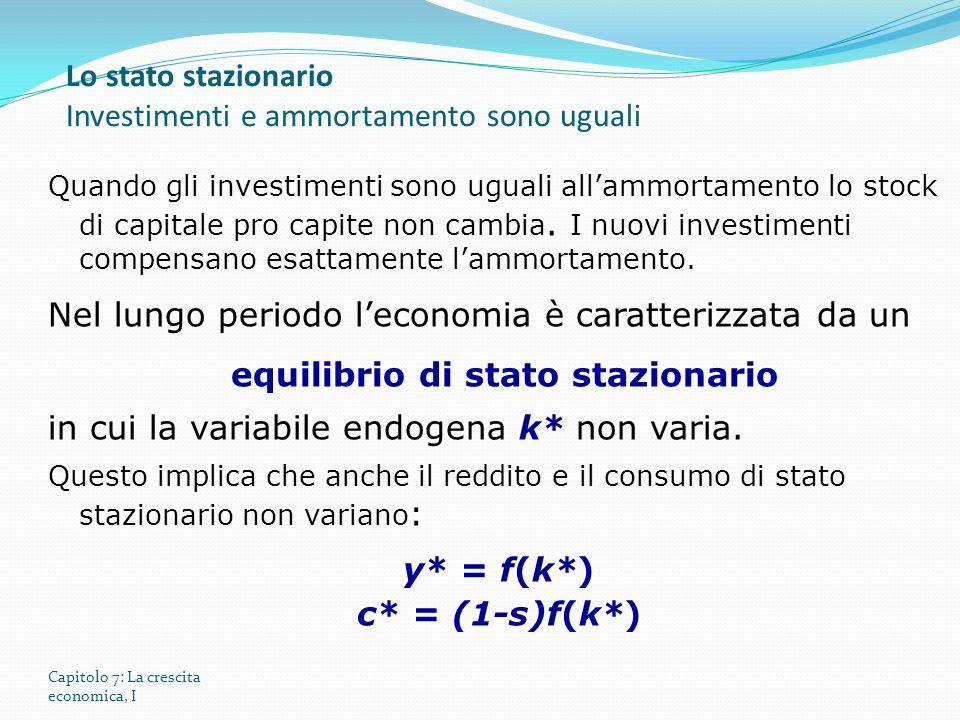 Lo stato stazionario Investimenti e ammortamento sono uguali