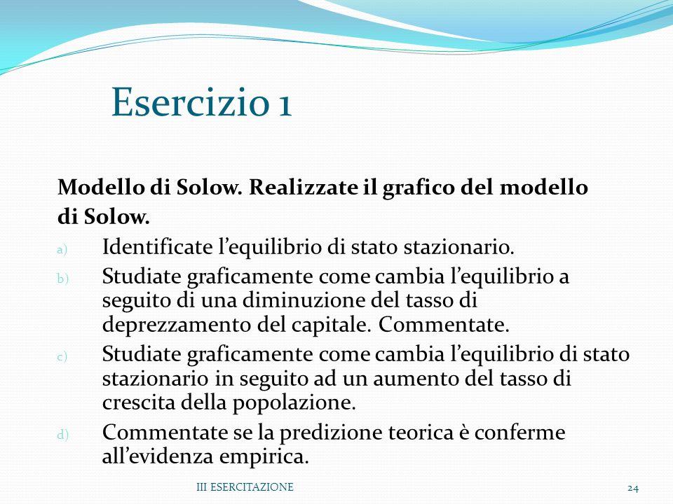 Esercizio 1 Modello di Solow. Realizzate il grafico del modello