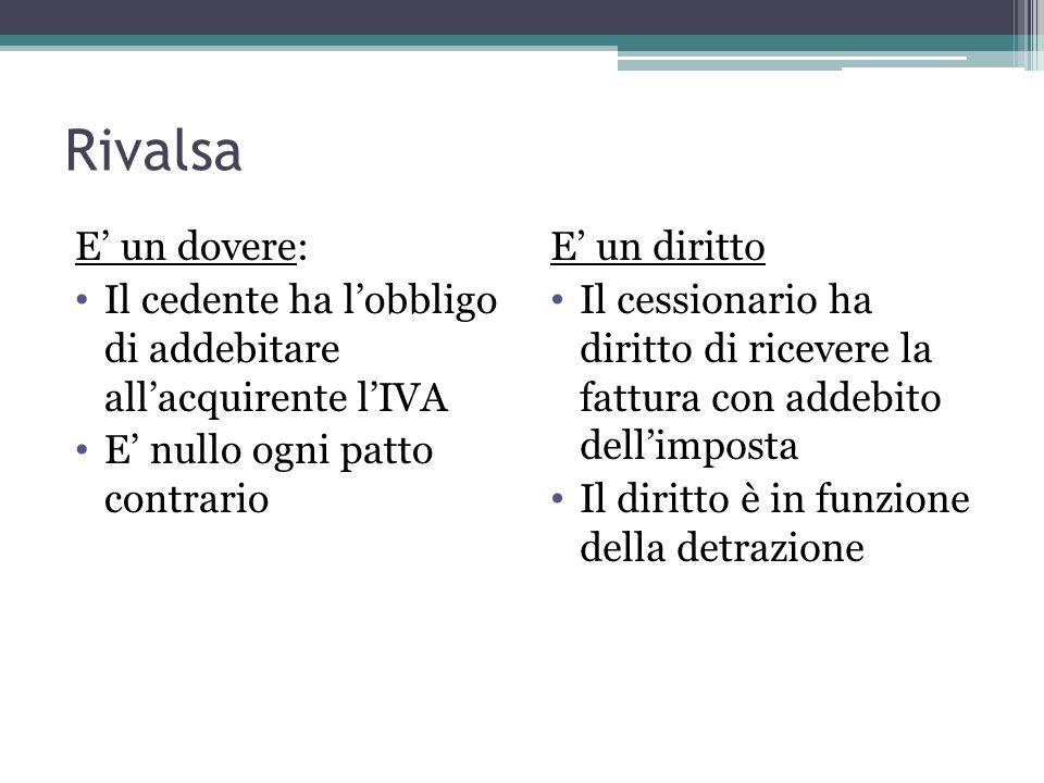 Rivalsa E' un dovere: Il cedente ha l'obbligo di addebitare all'acquirente l'IVA. E' nullo ogni patto contrario.