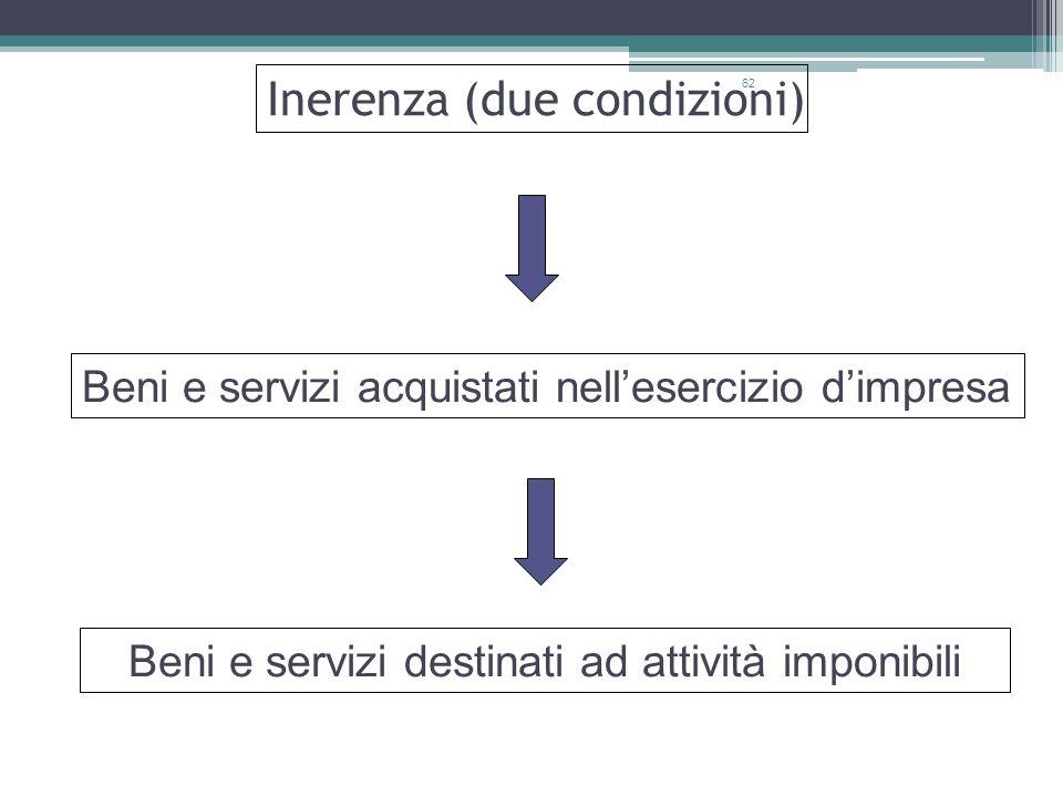 Inerenza (due condizioni)