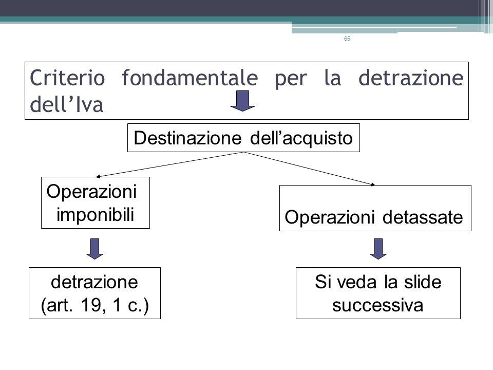 Criterio fondamentale per la detrazione dell'Iva