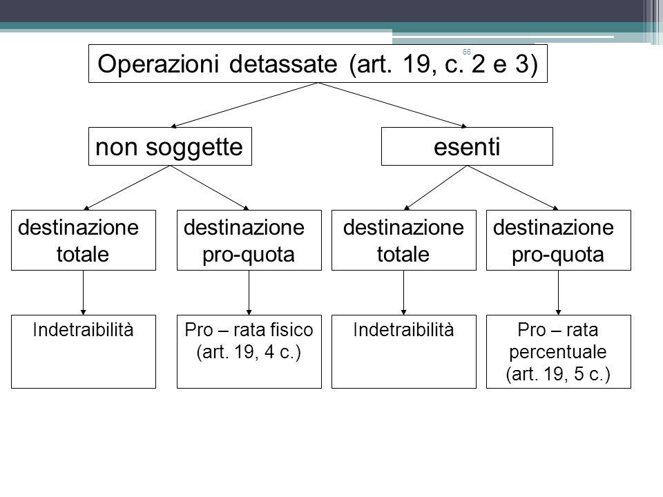 Operazioni detassate (art. 19, c. 2 e 3)
