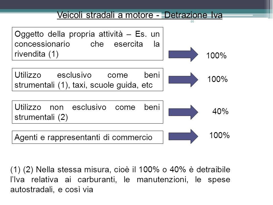 Veicoli stradali a motore - Detrazione Iva