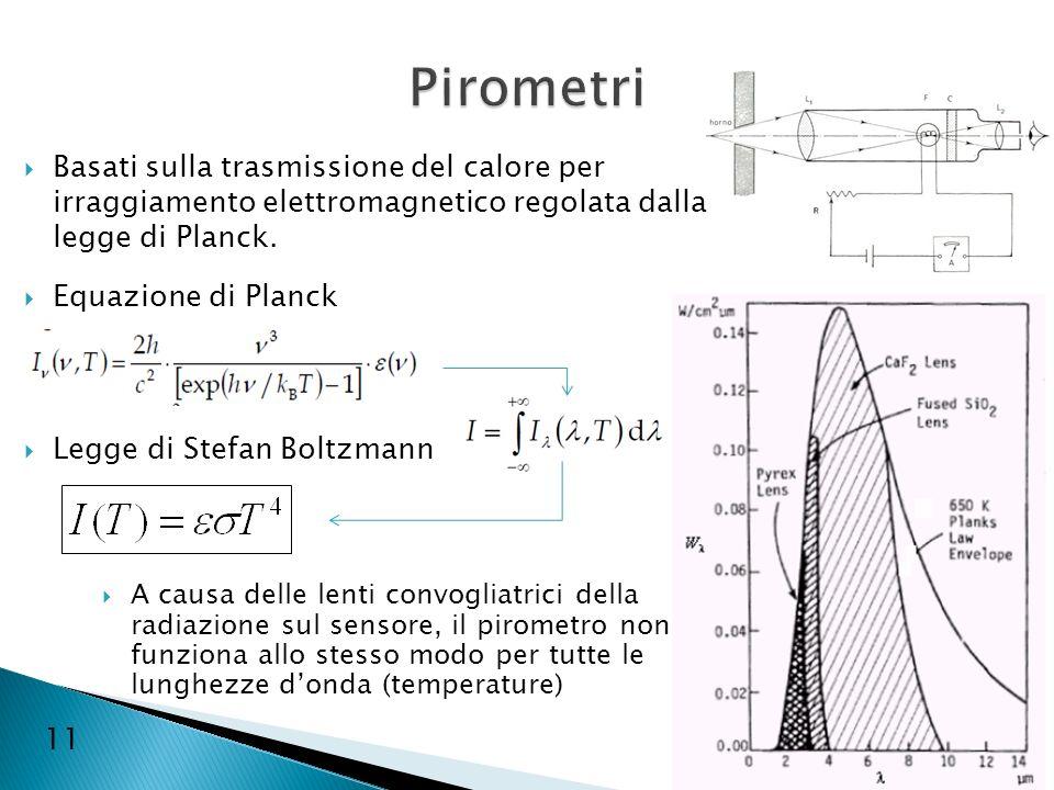 Pirometri Basati sulla trasmissione del calore per irraggiamento elettromagnetico regolata dalla legge di Planck.