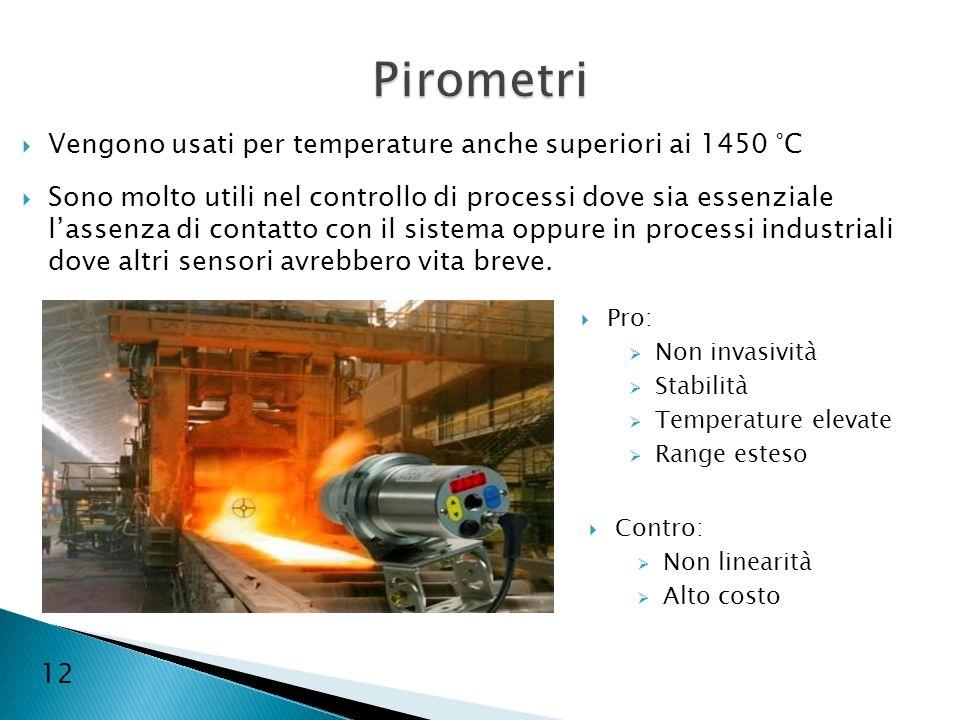 Pirometri Vengono usati per temperature anche superiori ai 1450 °C