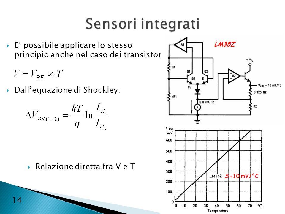 Sensori integrati E' possibile applicare lo stesso principio anche nel caso dei transistor. Dall'equazione di Shockley: