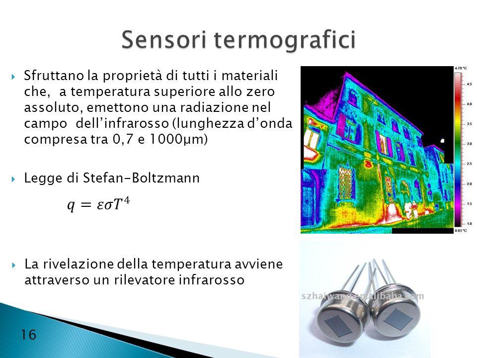 Sensori termografici 𝑞=𝜀𝜎 𝑇 4
