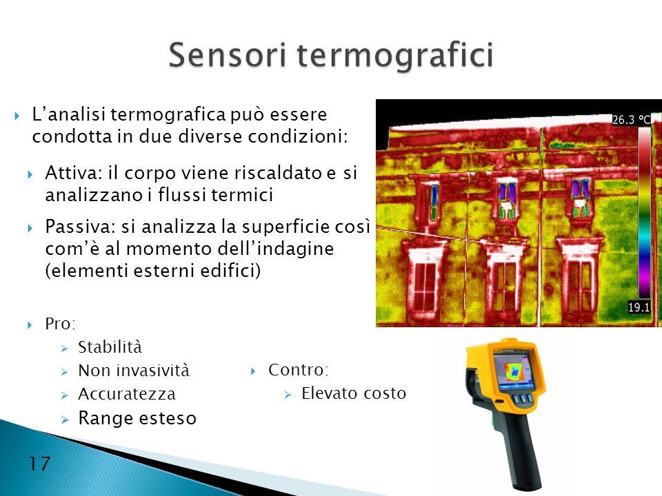 Sensori termografici L'analisi termografica può essere condotta in due diverse condizioni: