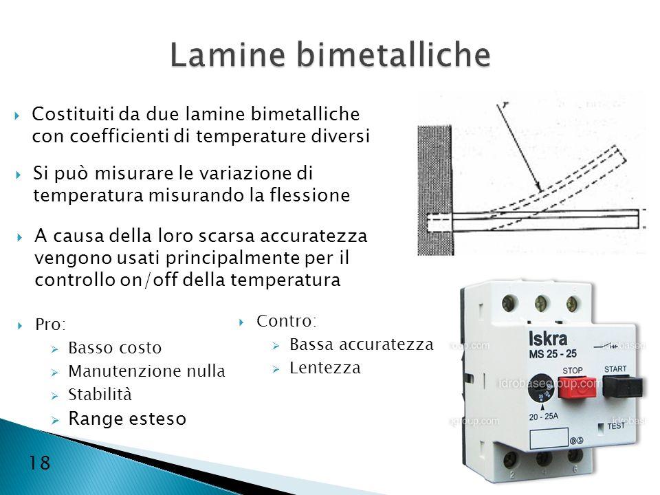 Lamine bimetalliche Costituiti da due lamine bimetalliche con coefficienti di temperature diversi.