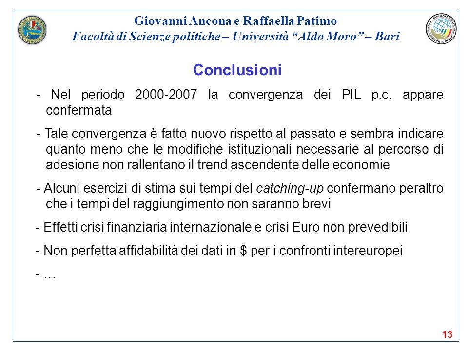 Conclusioni Giovanni Ancona e Raffaella Patimo