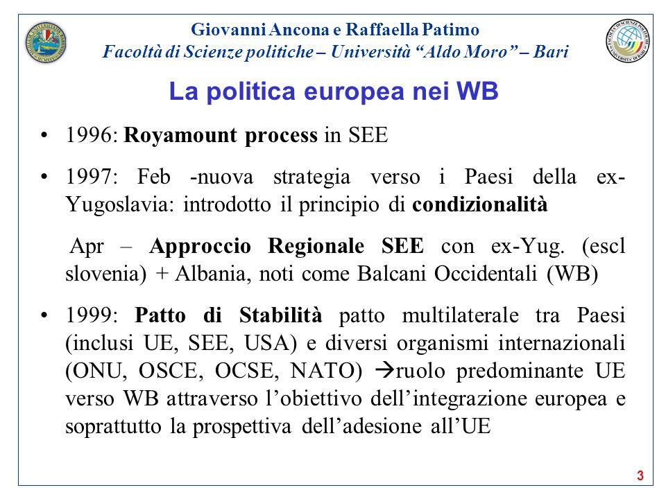 La politica europea nei WB
