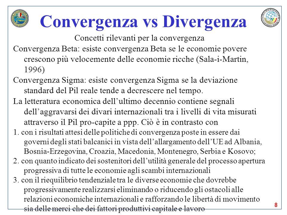 Convergenza vs Divergenza