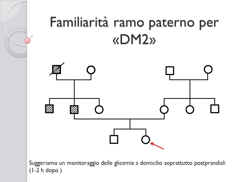Familiarità ramo paterno per «DM2»