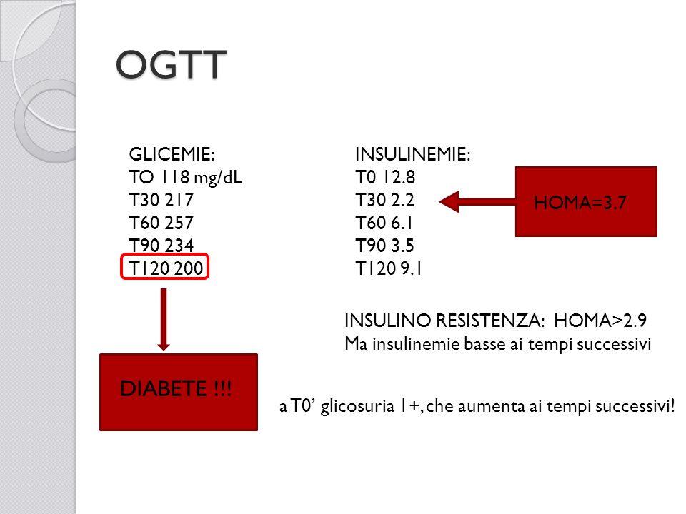 OGTT DIABETE !!! GLICEMIE: TO 118 mg/dL T30 217 T60 257 T90 234