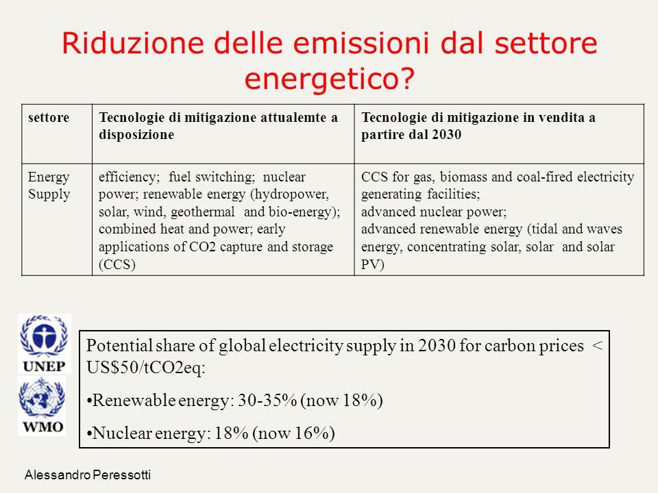 Riduzione delle emissioni dal settore energetico