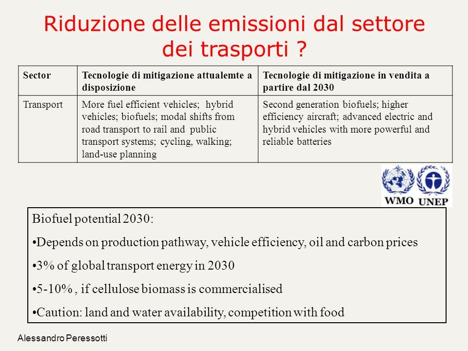 Riduzione delle emissioni dal settore dei trasporti