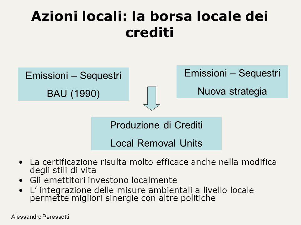 Azioni locali: la borsa locale dei crediti