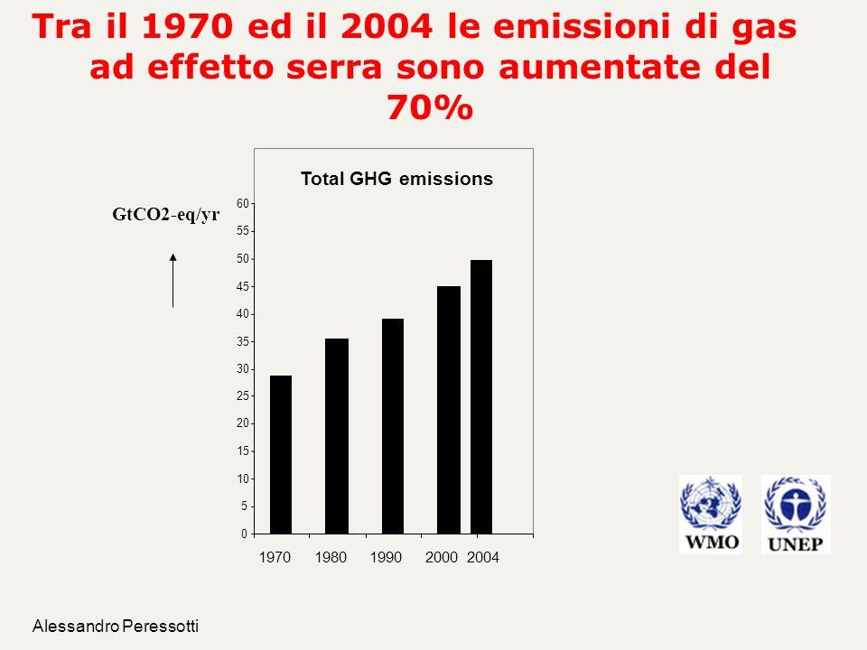 Tra il 1970 ed il 2004 le emissioni di gas ad effetto serra sono aumentate del 70%