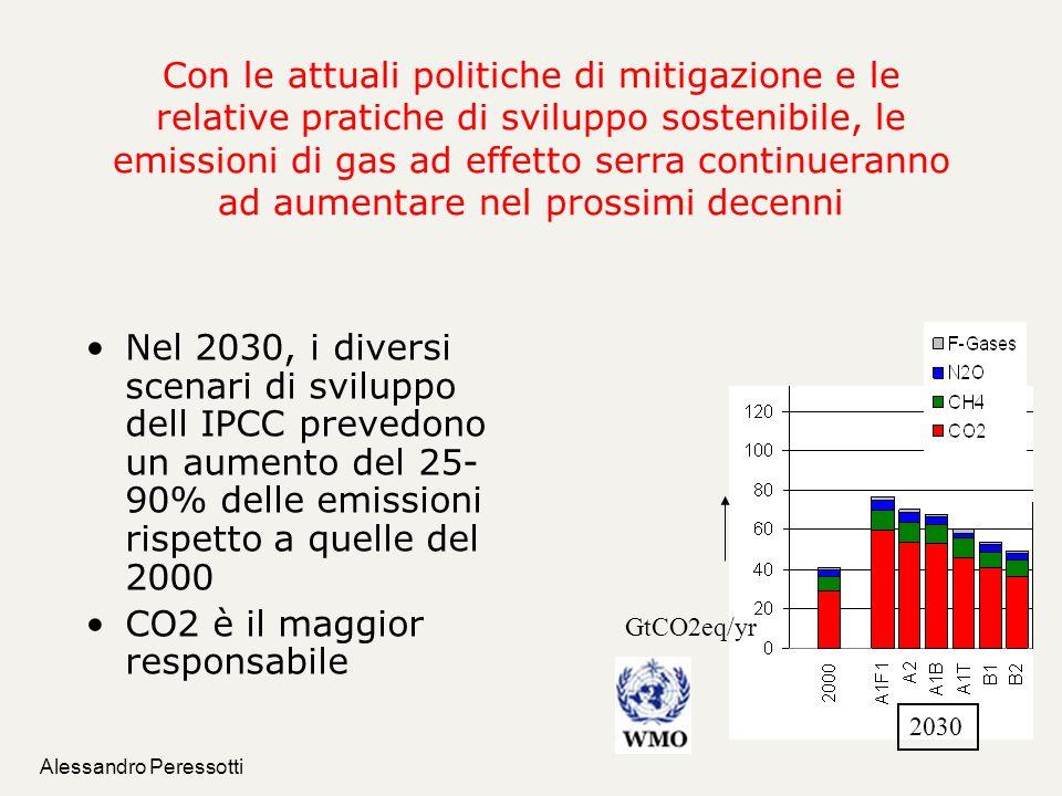 CO2 è il maggior responsabile