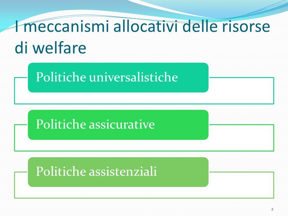 I meccanismi allocativi delle risorse di welfare