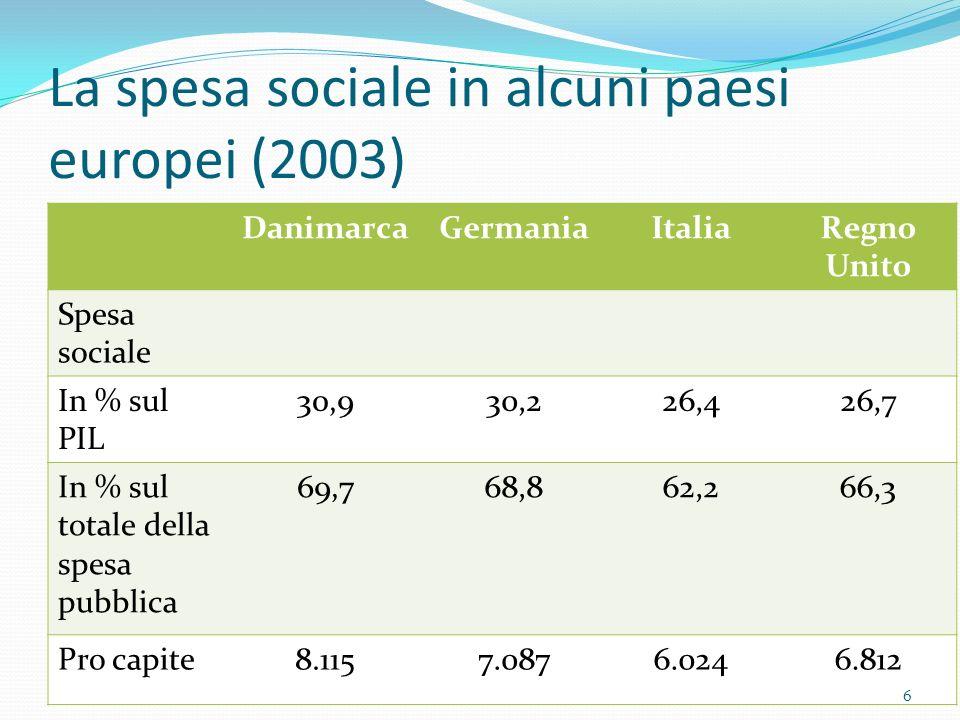 La spesa sociale in alcuni paesi europei (2003)