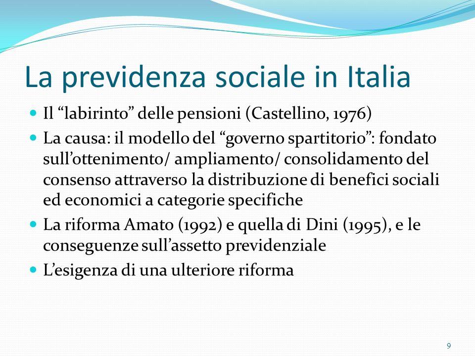 La previdenza sociale in Italia