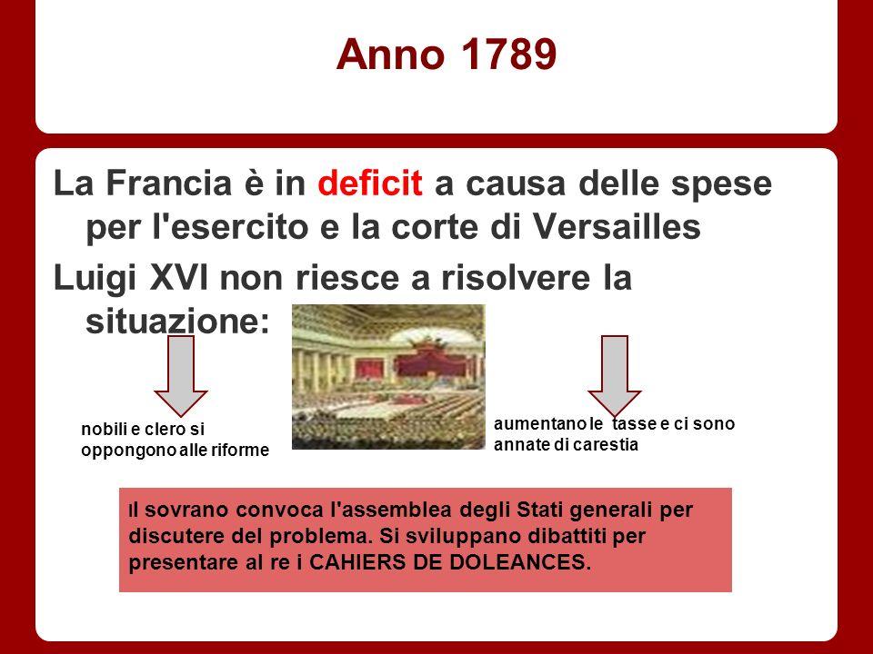 Anno 1789 La Francia è in deficit a causa delle spese per l esercito e la corte di Versailles. Luigi XVI non riesce a risolvere la situazione: