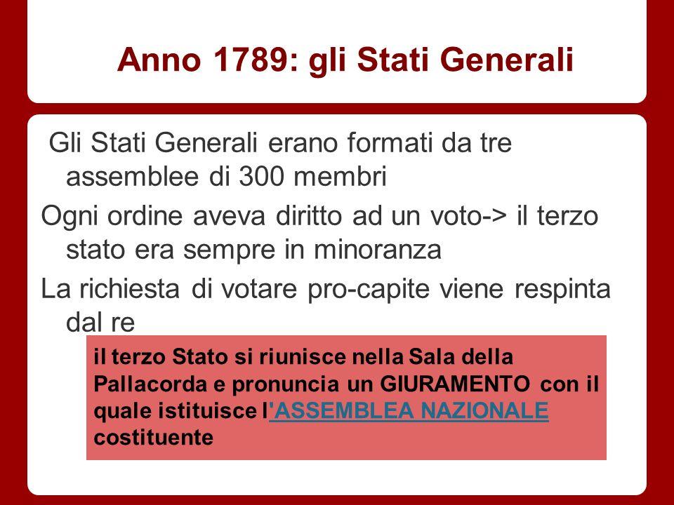 Anno 1789: gli Stati Generali