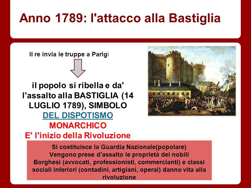 Anno 1789: l attacco alla Bastiglia