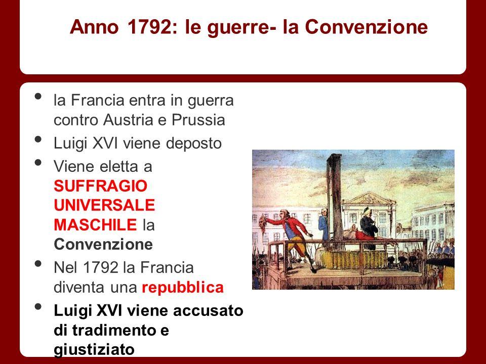 Anno 1792: le guerre- la Convenzione