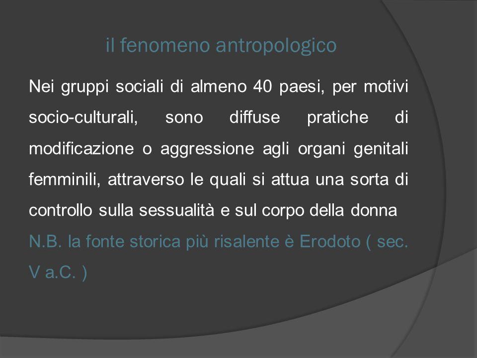 il fenomeno antropologico