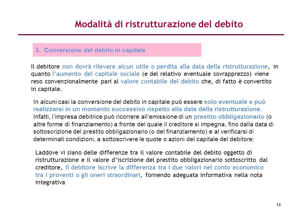 Modalità di ristrutturazione del debito