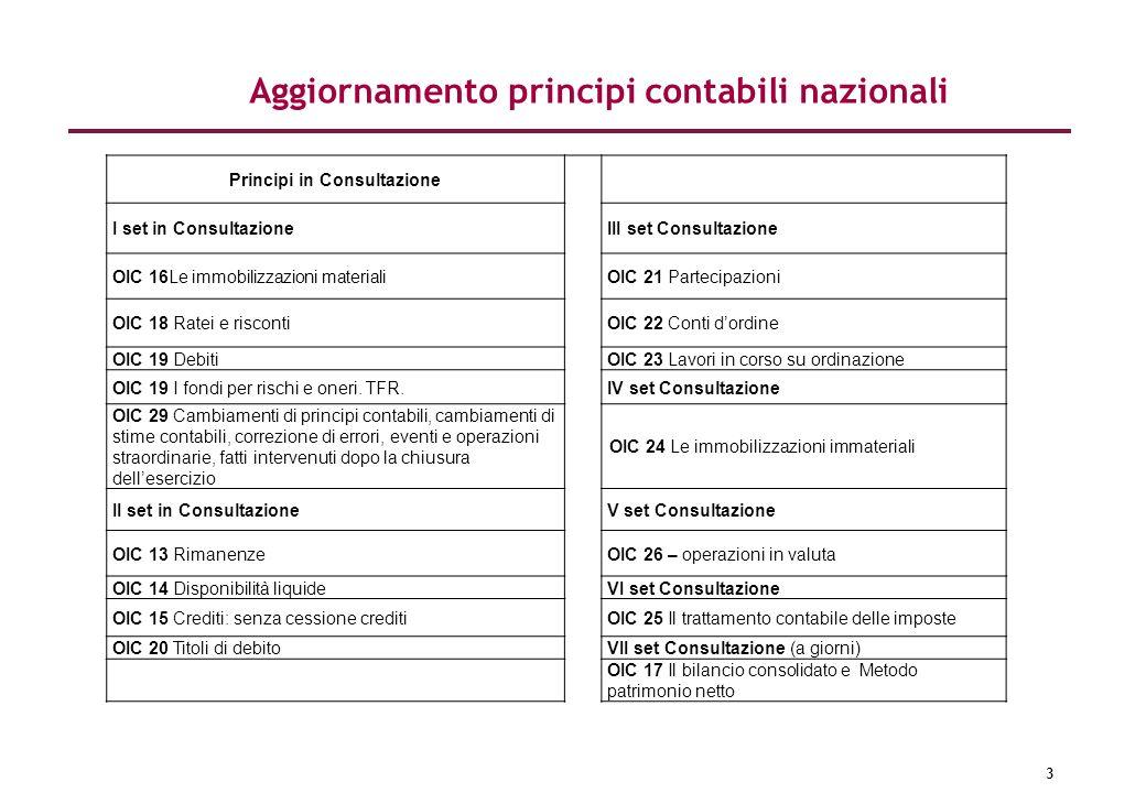 Aggiornamento principi contabili nazionali