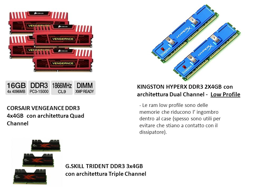 KINGSTON HYPERX DDR3 2X4GB con architettura Dual Channel - Low Profile