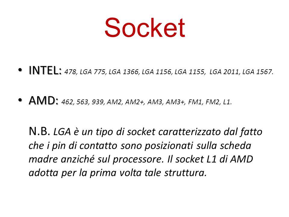 Socket INTEL: 478, LGA 775, LGA 1366, LGA 1156, LGA 1155, LGA 2011, LGA 1567.