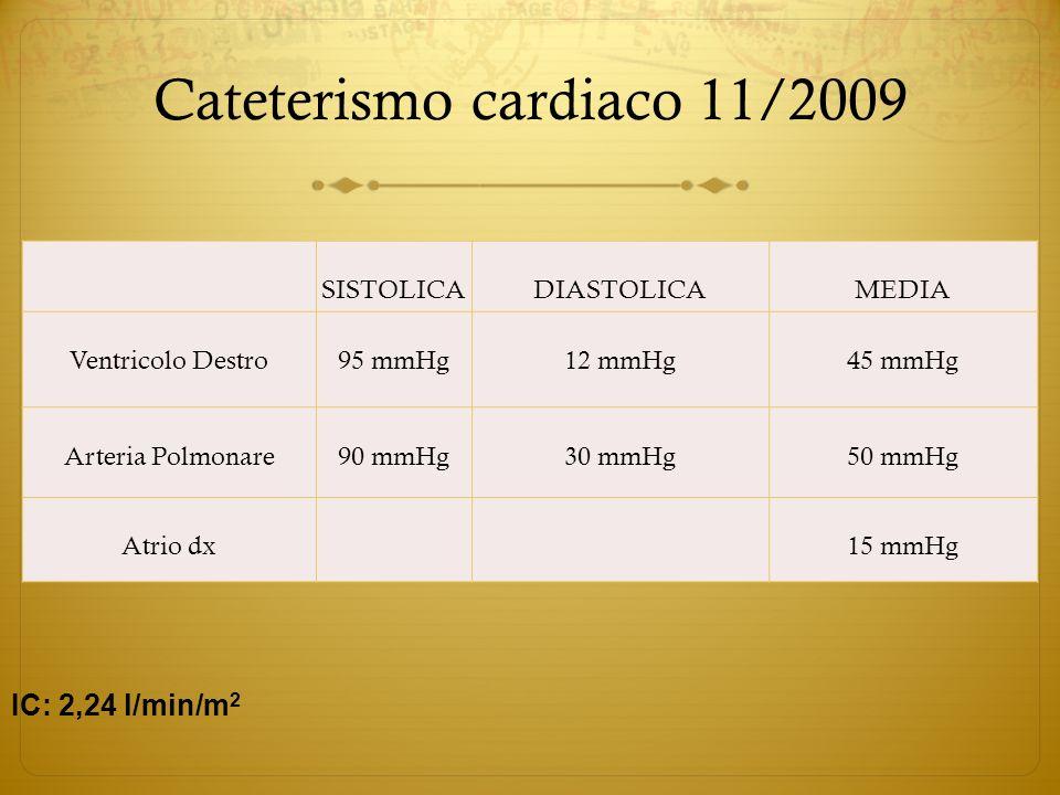 Cateterismo cardiaco 11/2009