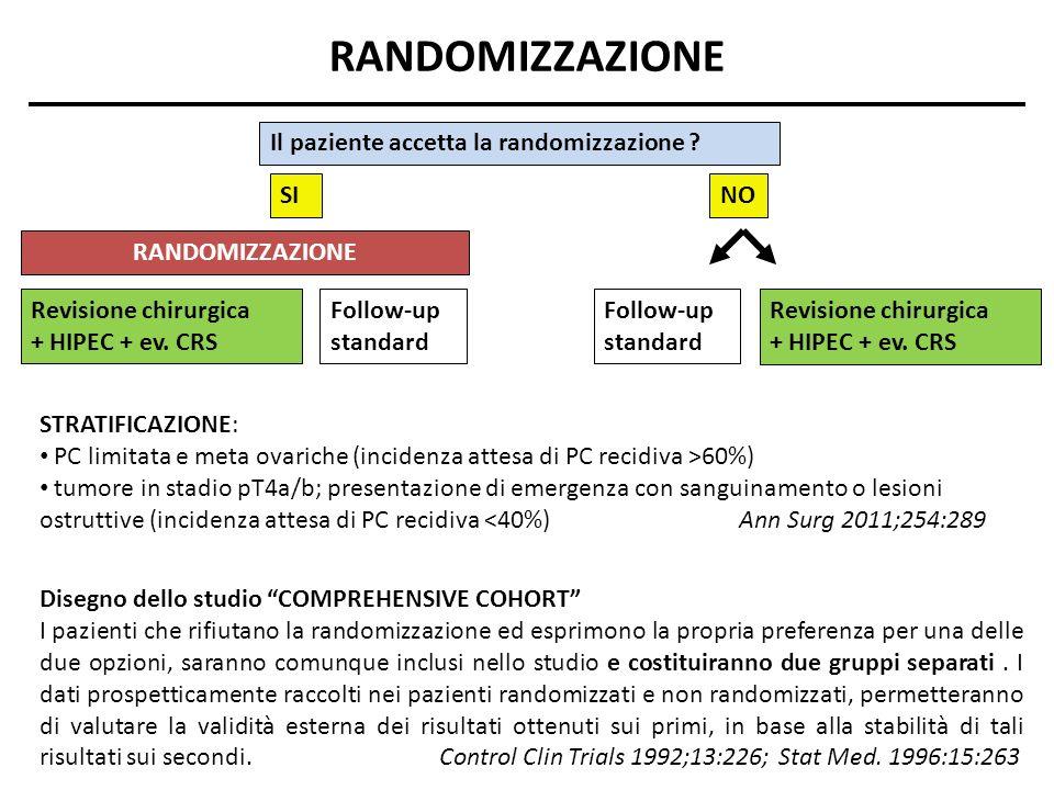RANDOMIZZAZIONE Il paziente accetta la randomizzazione SI NO