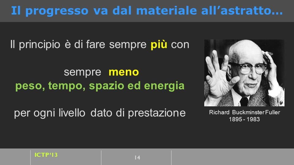 Il progresso va dal materiale all'astratto…