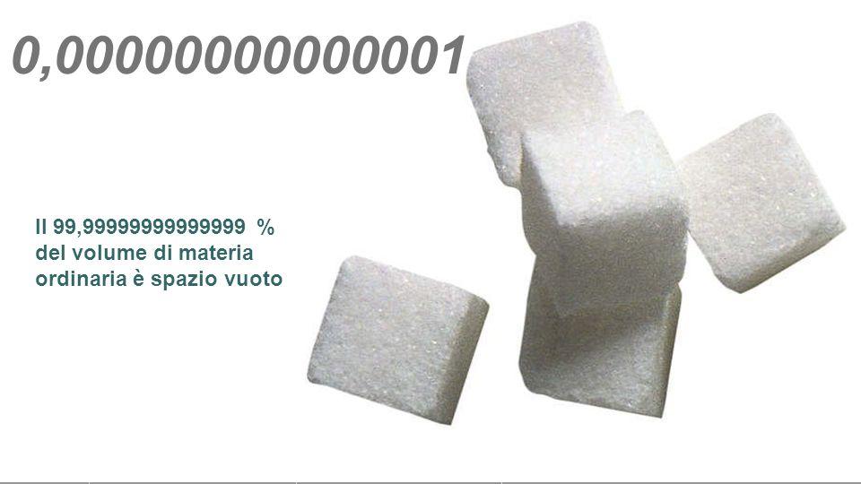 0,00000000000001 Il 99,99999999999999 % del volume di materia ordinaria è spazio vuoto