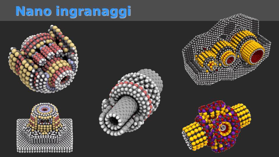 Nano ingranaggi