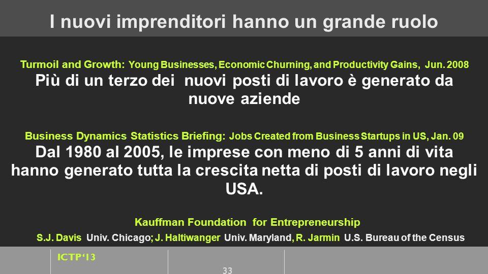 I nuovi imprenditori hanno un grande ruolo