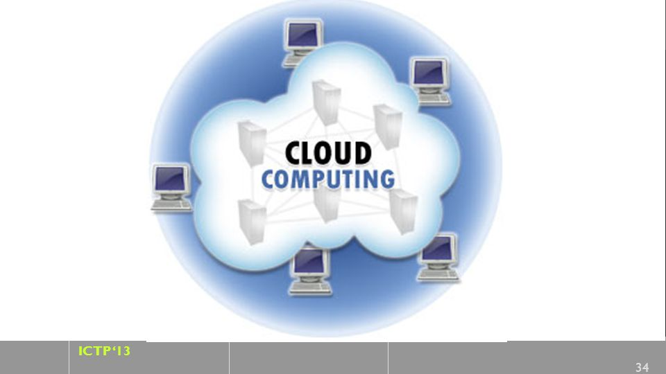 Il CLOUD Computing