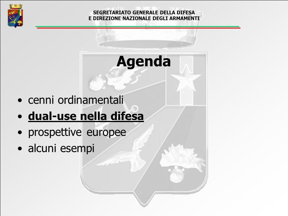 Agenda cenni ordinamentali dual-use nella difesa prospettive europee