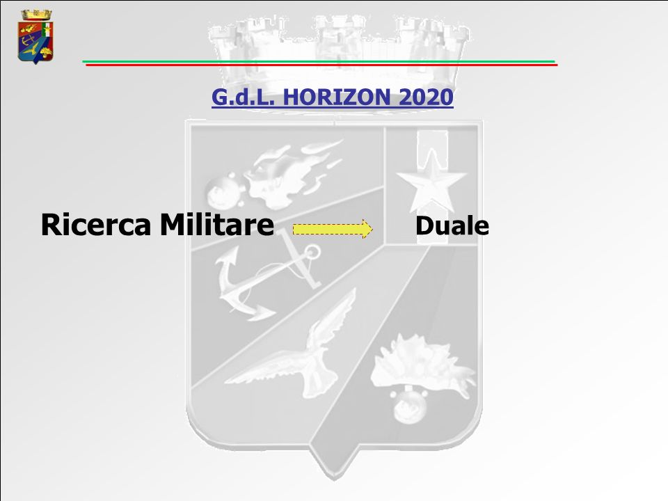 G.d.L. HORIZON 2020 Ricerca Militare Duale