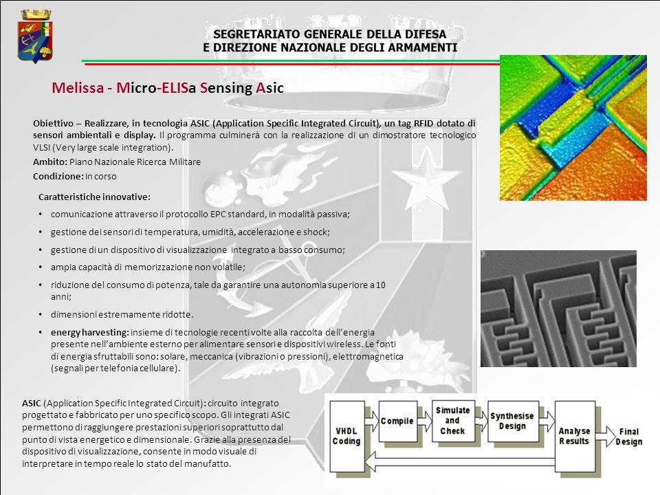 Melissa - Micro-ELISa Sensing Asic